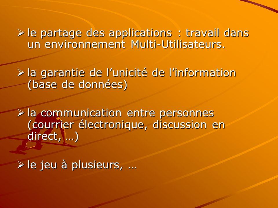 le partage des applications : travail dans un environnement Multi-Utilisateurs.