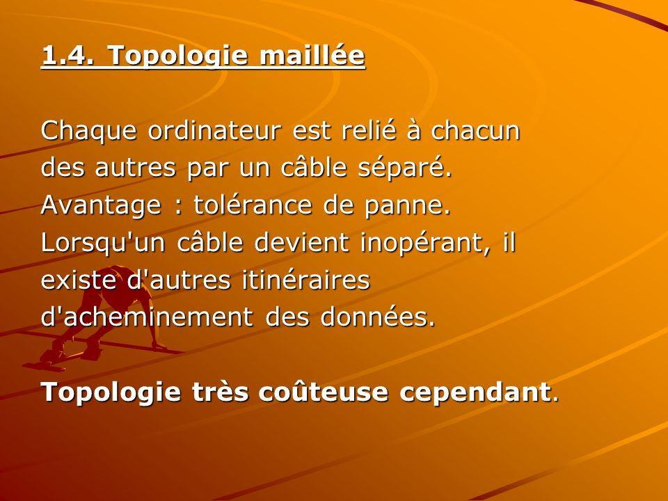 1.4. Topologie mailléeChaque ordinateur est relié à chacun. des autres par un câble séparé. Avantage : tolérance de panne.