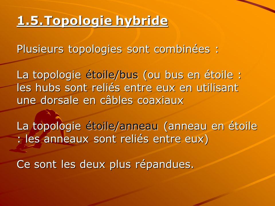 1.5. Topologie hybride Plusieurs topologies sont combinées :
