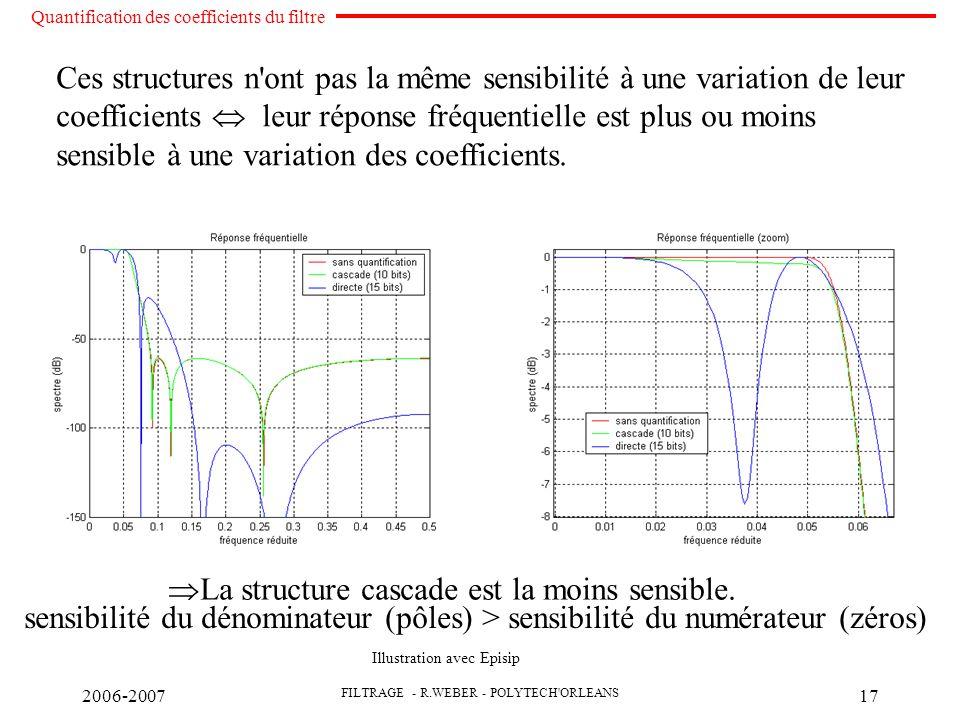 La structure cascade est la moins sensible.