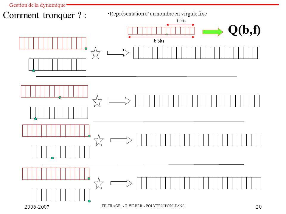 Q(b,f) Comment tronquer : Gestion de la dynamique