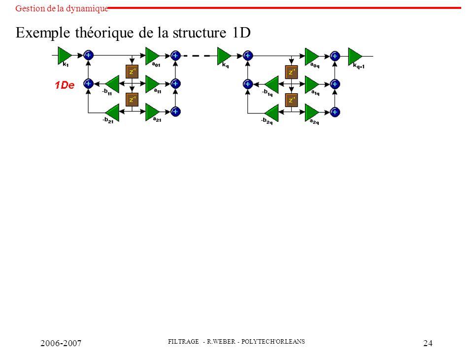 Exemple théorique de la structure 1D