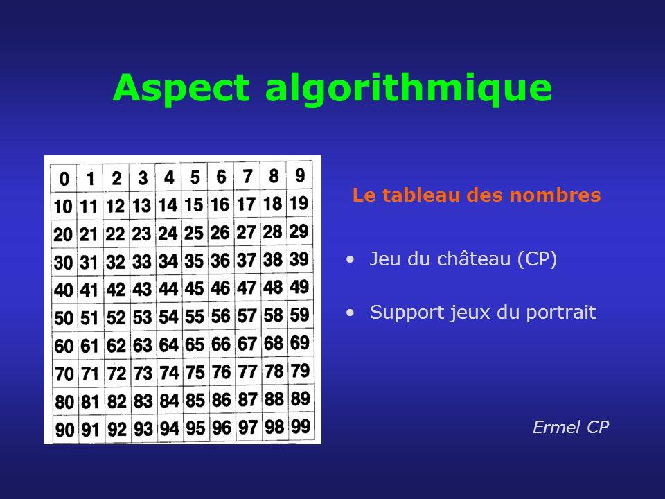 Aspect algorithmique Le tableau des nombres Jeu du château (CP)
