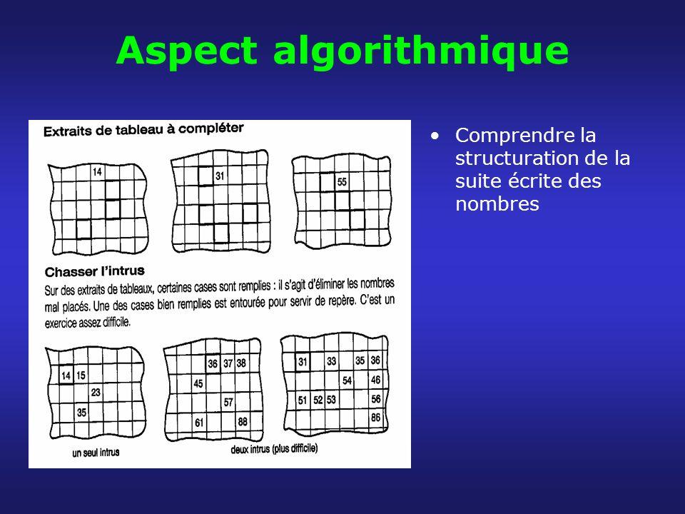 Aspect algorithmique Comprendre la structuration de la suite écrite des nombres