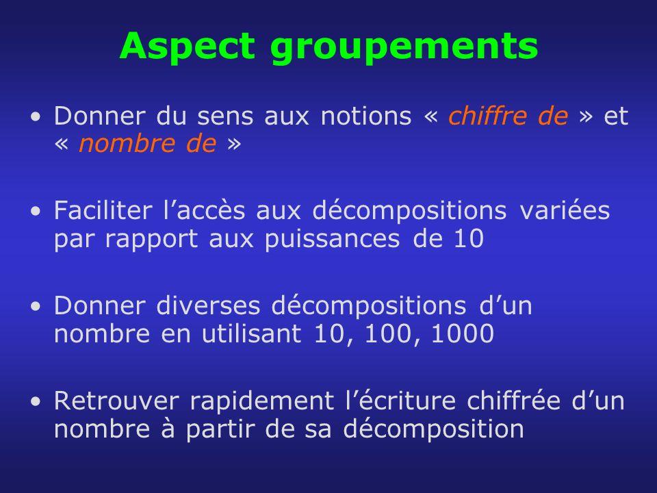 Aspect groupements Donner du sens aux notions « chiffre de » et « nombre de »