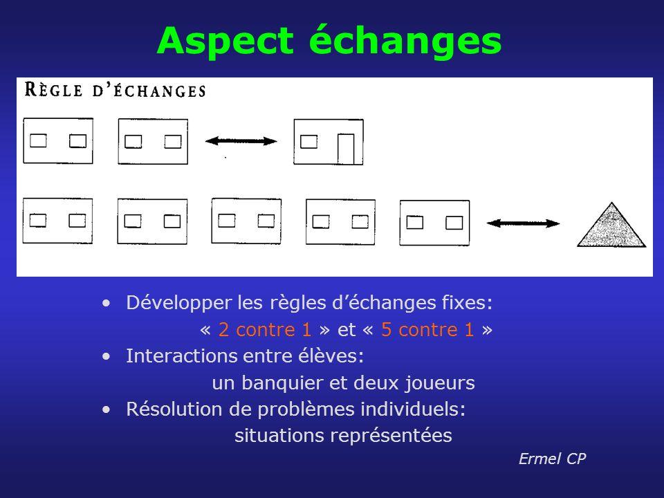 Aspect échanges Développer les règles d'échanges fixes: