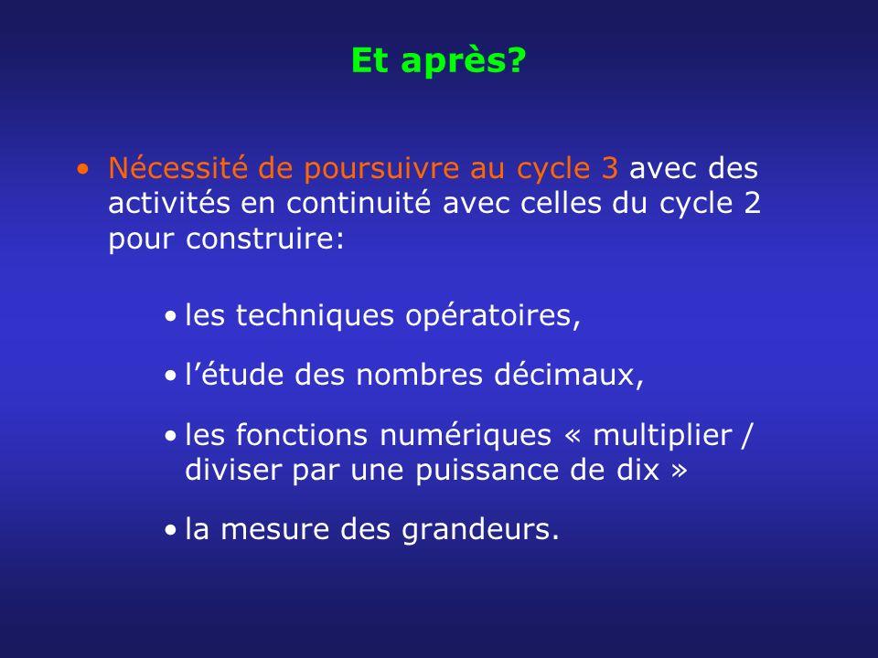Et après Nécessité de poursuivre au cycle 3 avec des activités en continuité avec celles du cycle 2 pour construire: