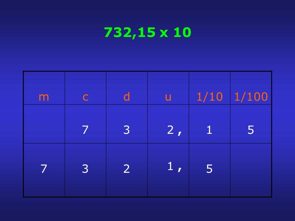 732,15 x 10 m c d u 1/10 1/100 7 3 2 , 1 5 2 1 ,