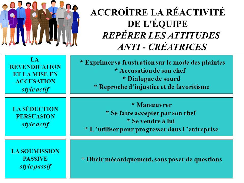 ACCROÎTRE LA RÉACTIVITÉ DE L ÉQUIPE