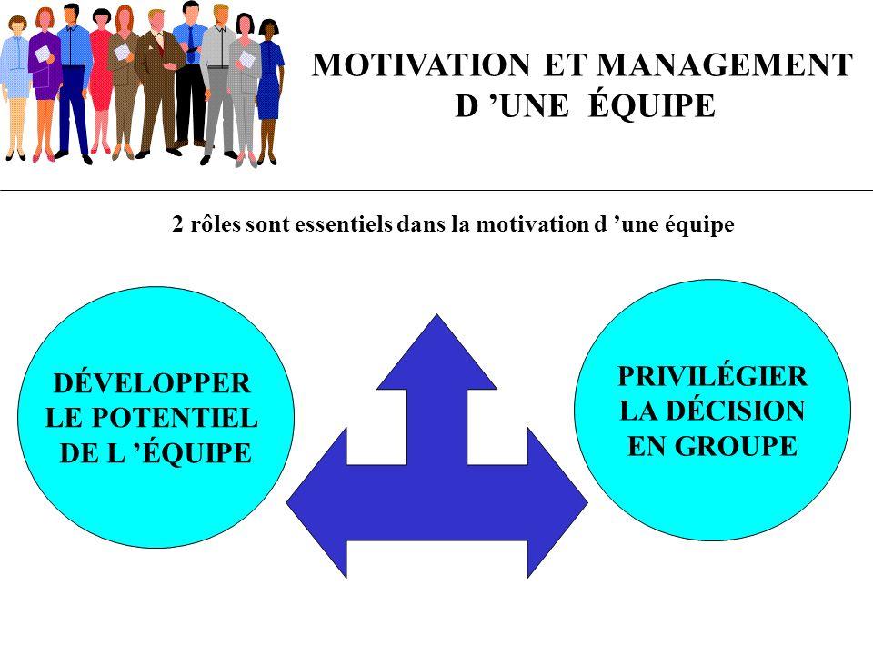 MOTIVATION ET MANAGEMENT D 'UNE ÉQUIPE