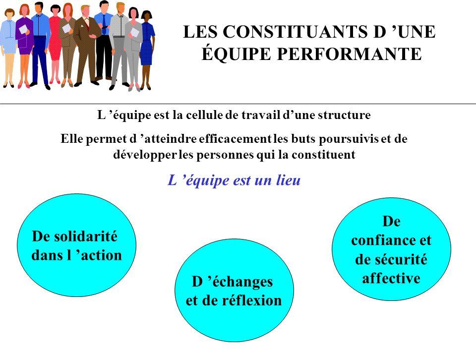 LES CONSTITUANTS D 'UNE ÉQUIPE PERFORMANTE