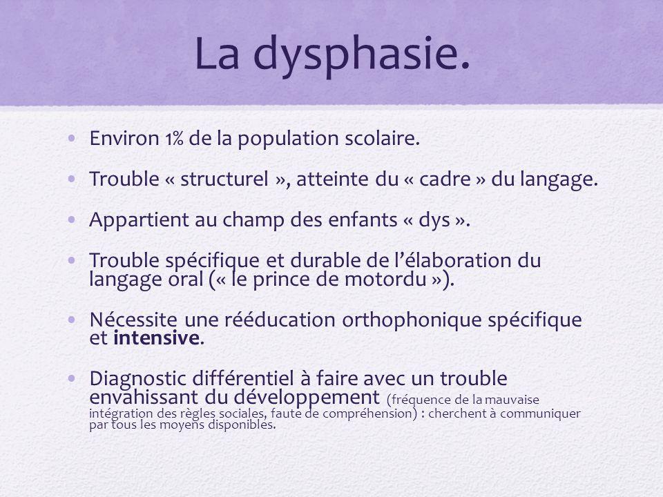 La dysphasie. Environ 1% de la population scolaire.
