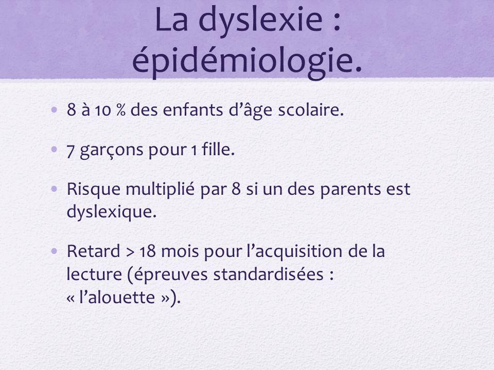 La dyslexie : épidémiologie.