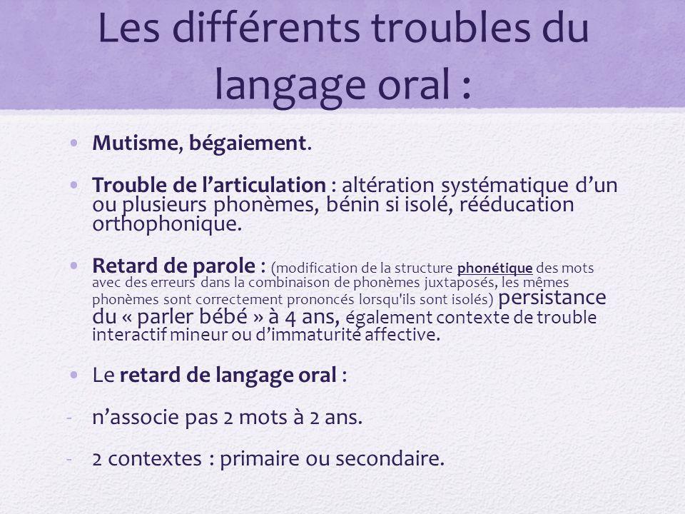 Les différents troubles du langage oral :