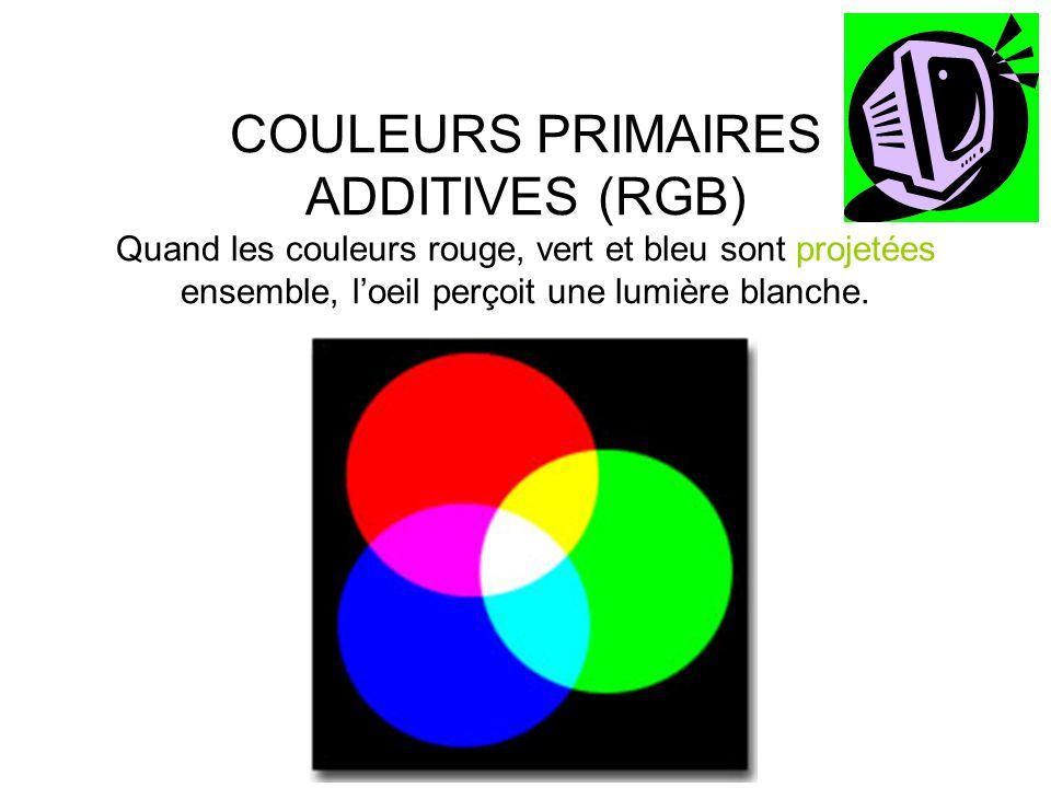 COULEURS PRIMAIRES ADDITIVES (RGB) Quand les couleurs rouge, vert et bleu sont projetées ensemble, l'oeil perçoit une lumière blanche.