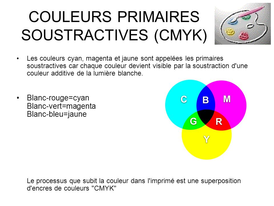 COULEURS PRIMAIRES SOUSTRACTIVES (CMYK)