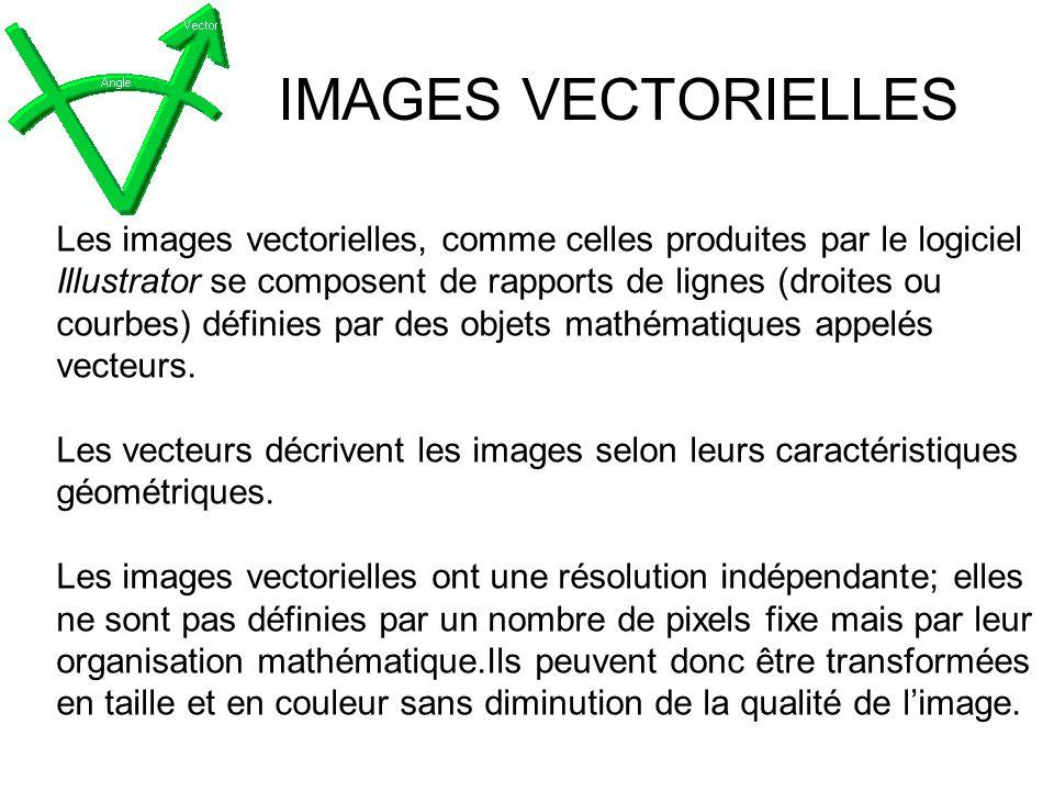 IMAGES VECTORIELLES