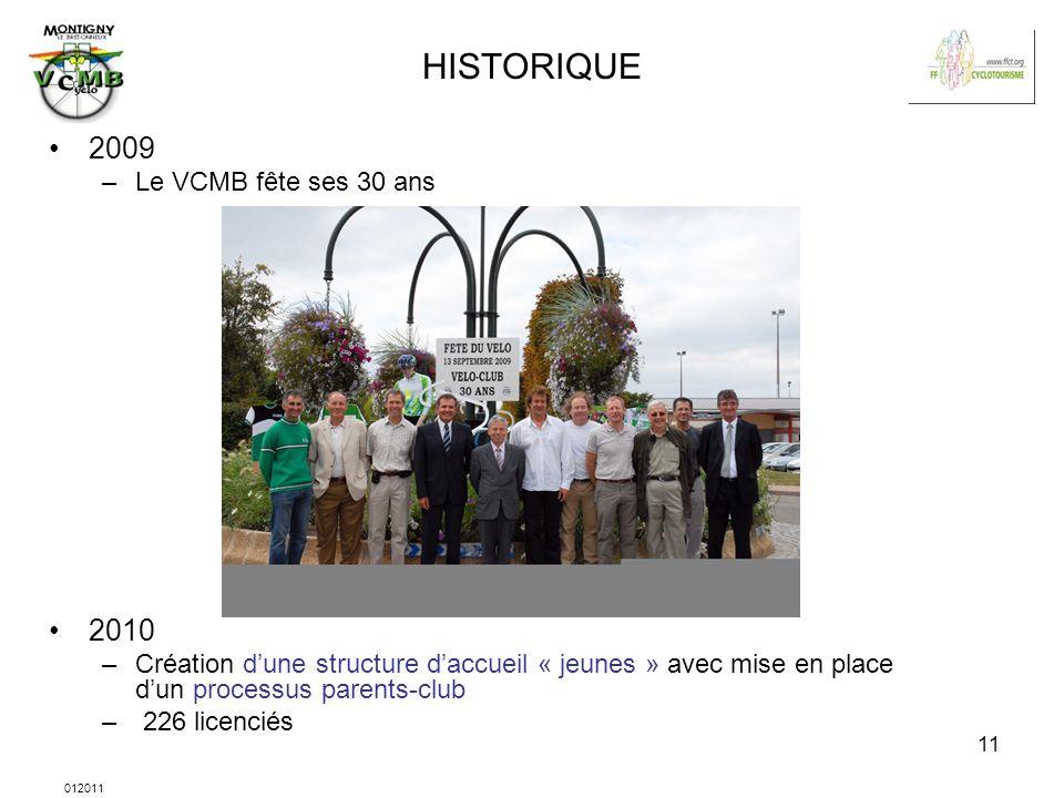 HISTORIQUE 2009 2010 Le VCMB fête ses 30 ans