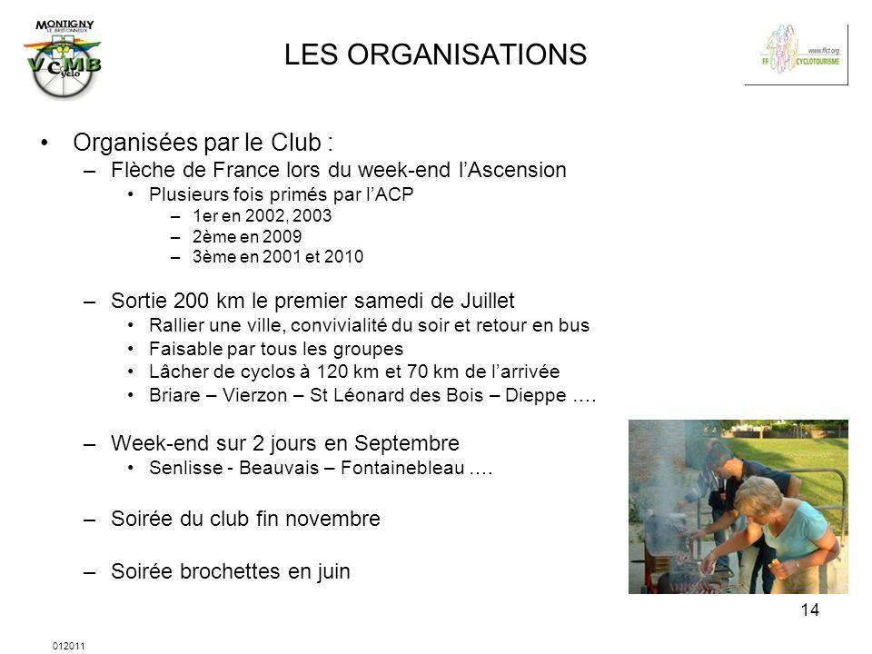 LES ORGANISATIONS Organisées par le Club :