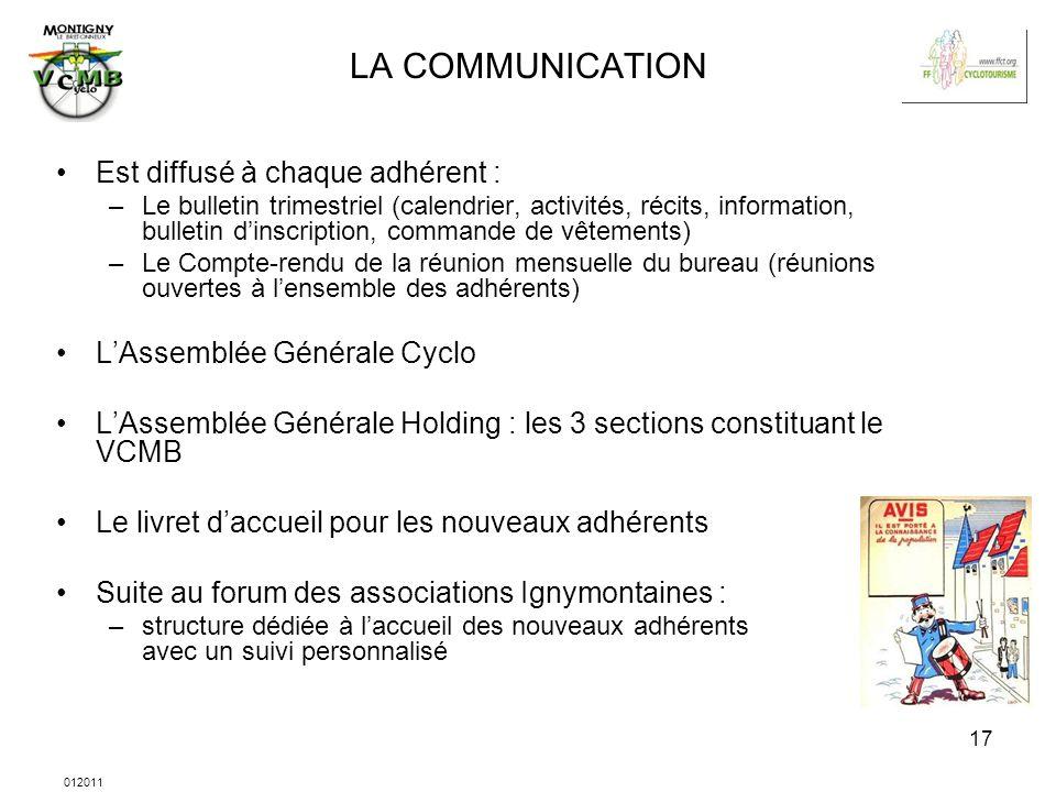 LA COMMUNICATION Est diffusé à chaque adhérent :