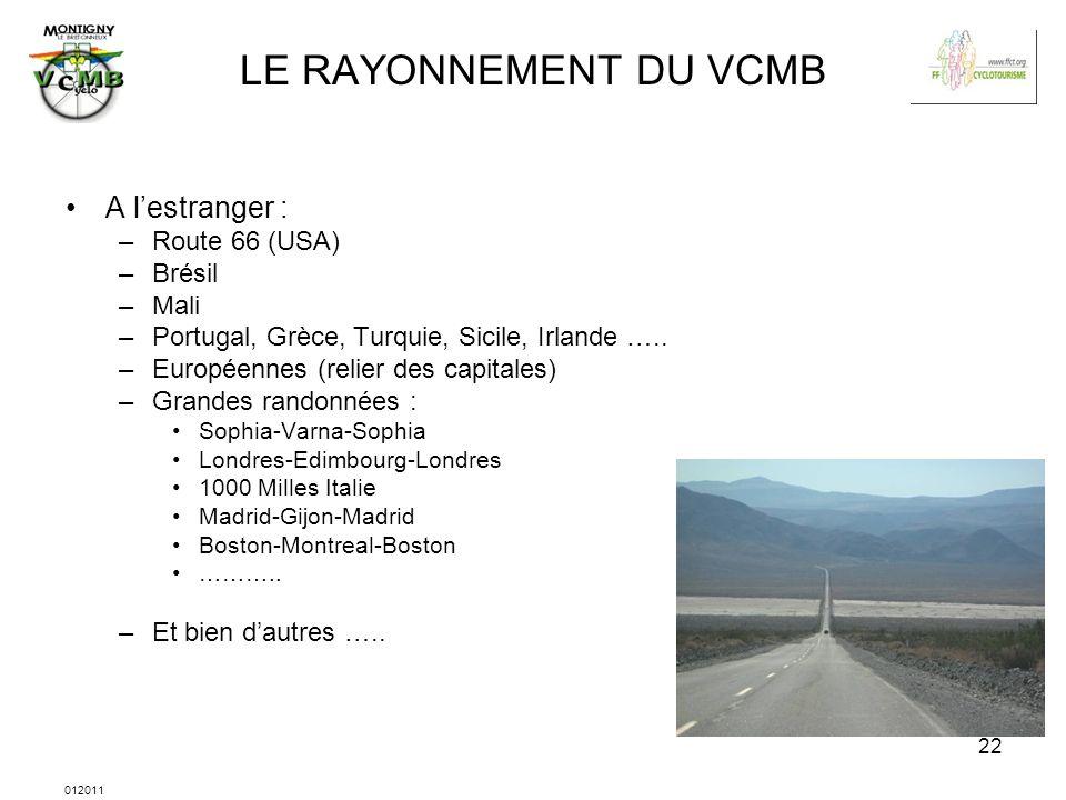 LE RAYONNEMENT DU VCMB A l'estranger : Route 66 (USA) Brésil Mali