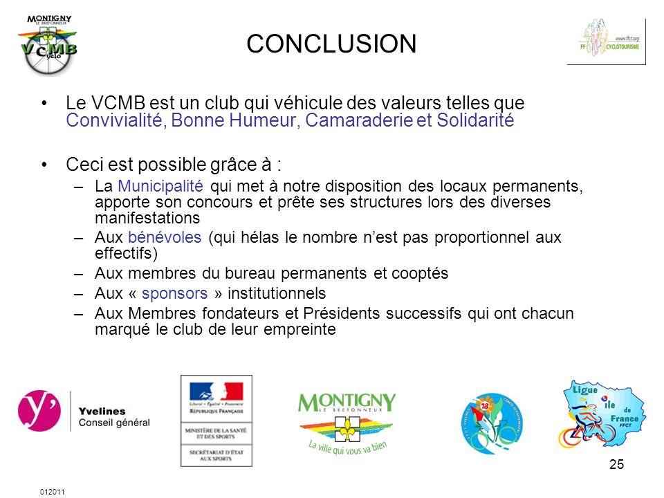CONCLUSION Le VCMB est un club qui véhicule des valeurs telles que Convivialité, Bonne Humeur, Camaraderie et Solidarité.