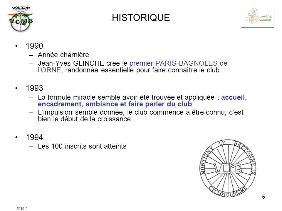 HISTORIQUE 1990 1993 1994 Année charnière