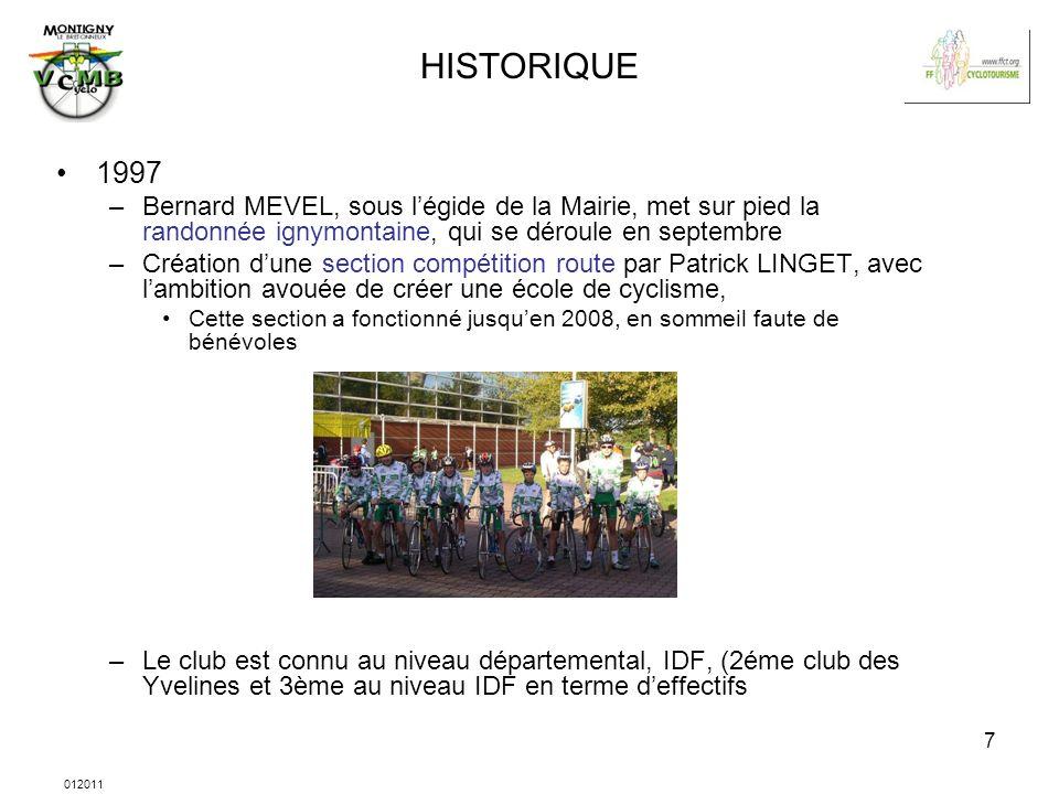 HISTORIQUE 1997. Bernard MEVEL, sous l'égide de la Mairie, met sur pied la randonnée ignymontaine, qui se déroule en septembre.