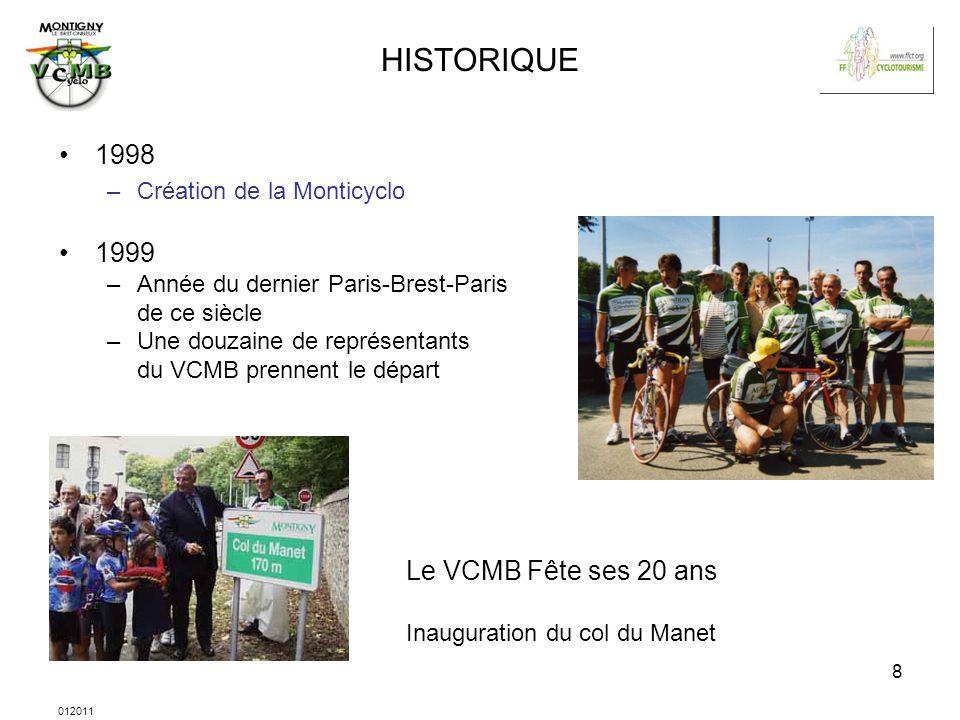HISTORIQUE 1998 1999 Le VCMB Fête ses 20 ans Création de la Monticyclo