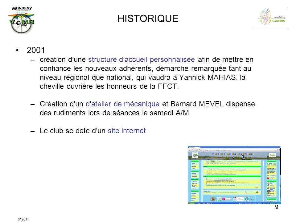 HISTORIQUE 2001.