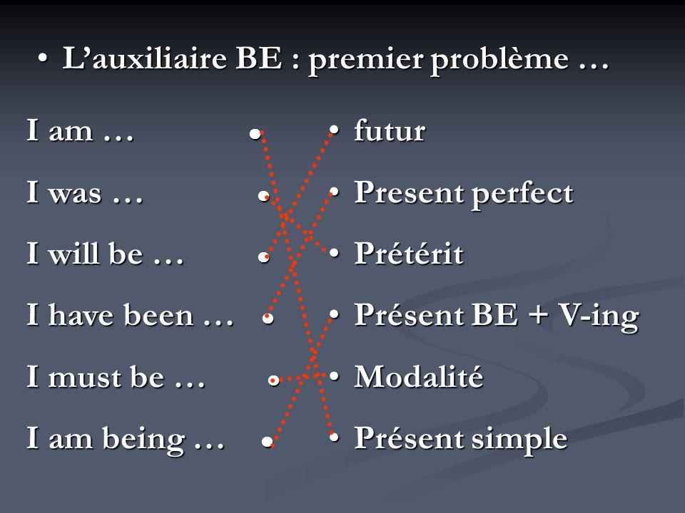 L'auxiliaire BE : premier problème …