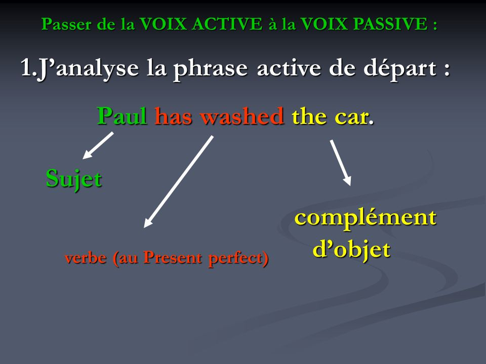 J'analyse la phrase active de départ : Paul has washed the car.