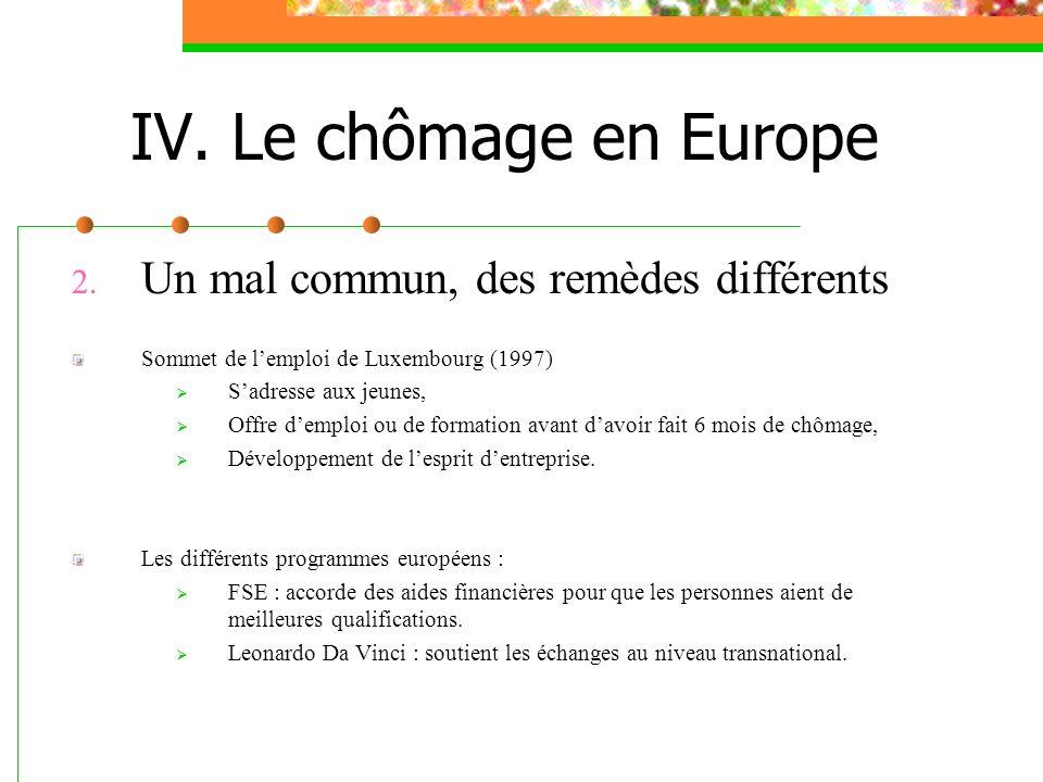 IV. Le chômage en Europe Un mal commun, des remèdes différents