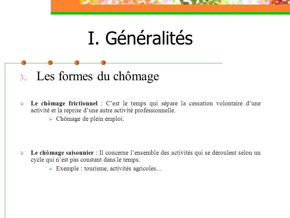 I. Généralités 3. Les formes du chômage