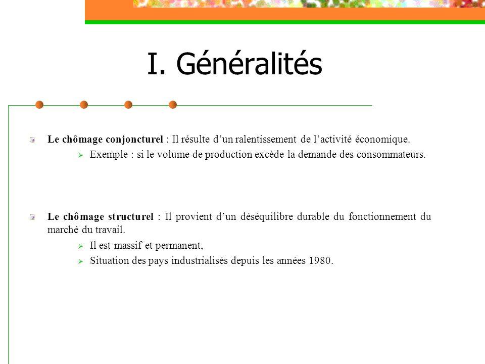 I. Généralités Le chômage conjoncturel : Il résulte d'un ralentissement de l'activité économique.