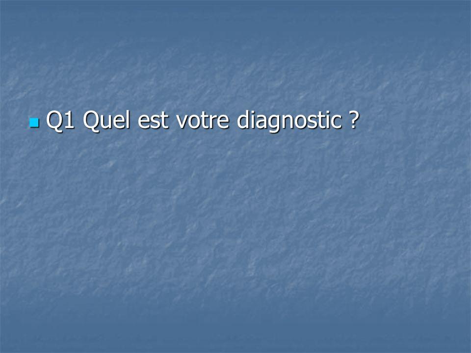 Q1 Quel est votre diagnostic