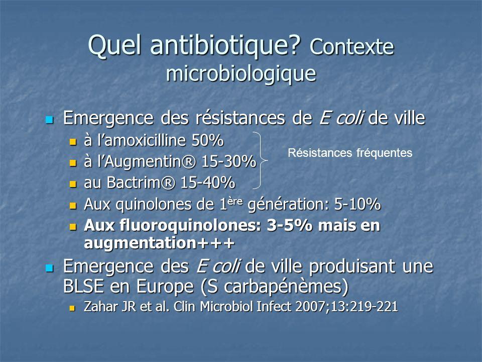 Quel antibiotique Contexte microbiologique