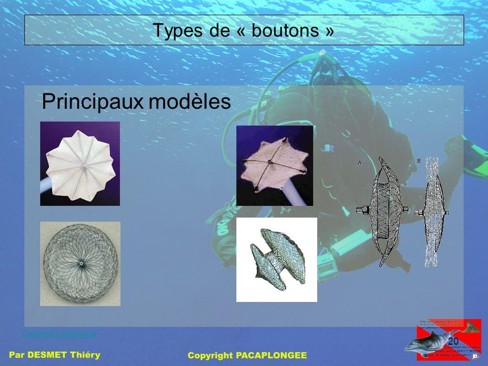 Types de « boutons » Principaux modèles Copyright: amplatzer