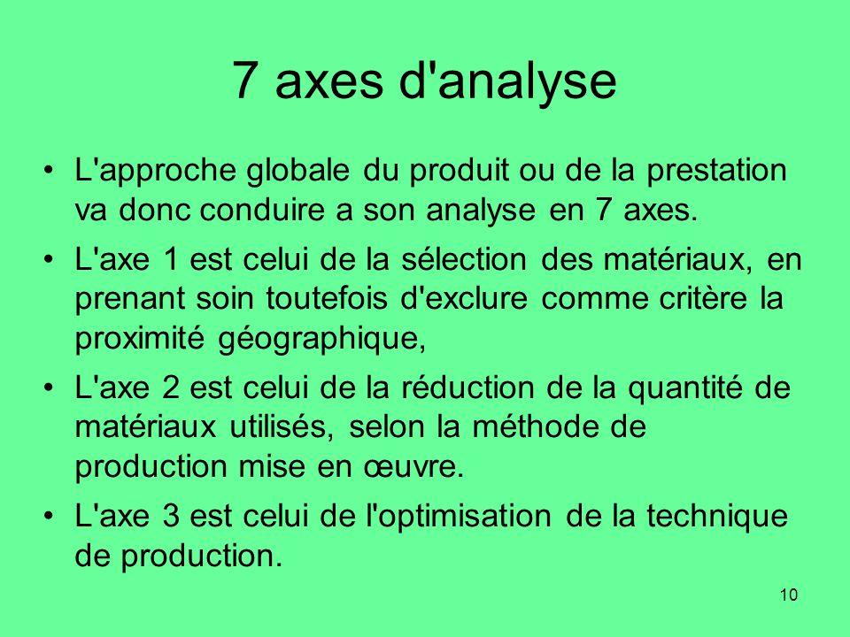 7 axes d analyse L approche globale du produit ou de la prestation va donc conduire a son analyse en 7 axes.