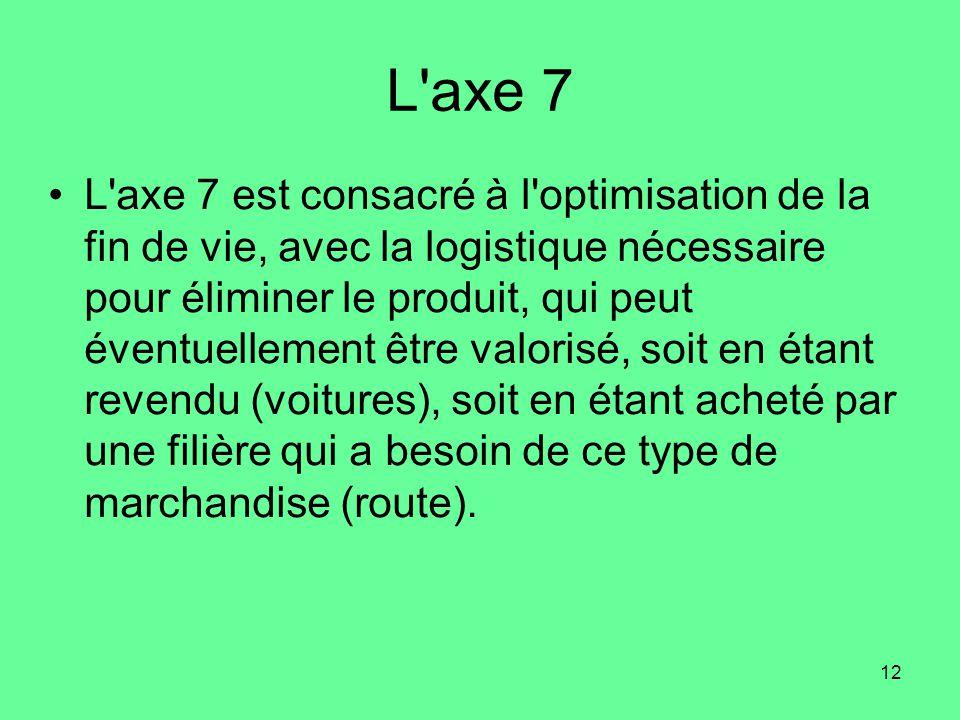 L axe 7