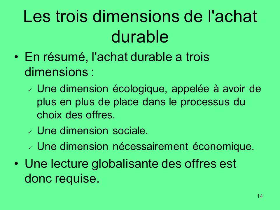 Les trois dimensions de l achat durable