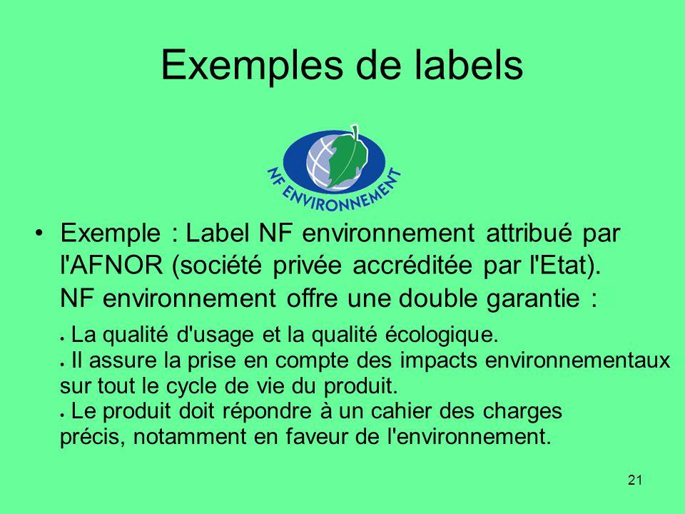 Exemples de labels Exemple : Label NF environnement attribué par l AFNOR (société privée accréditée par l Etat).