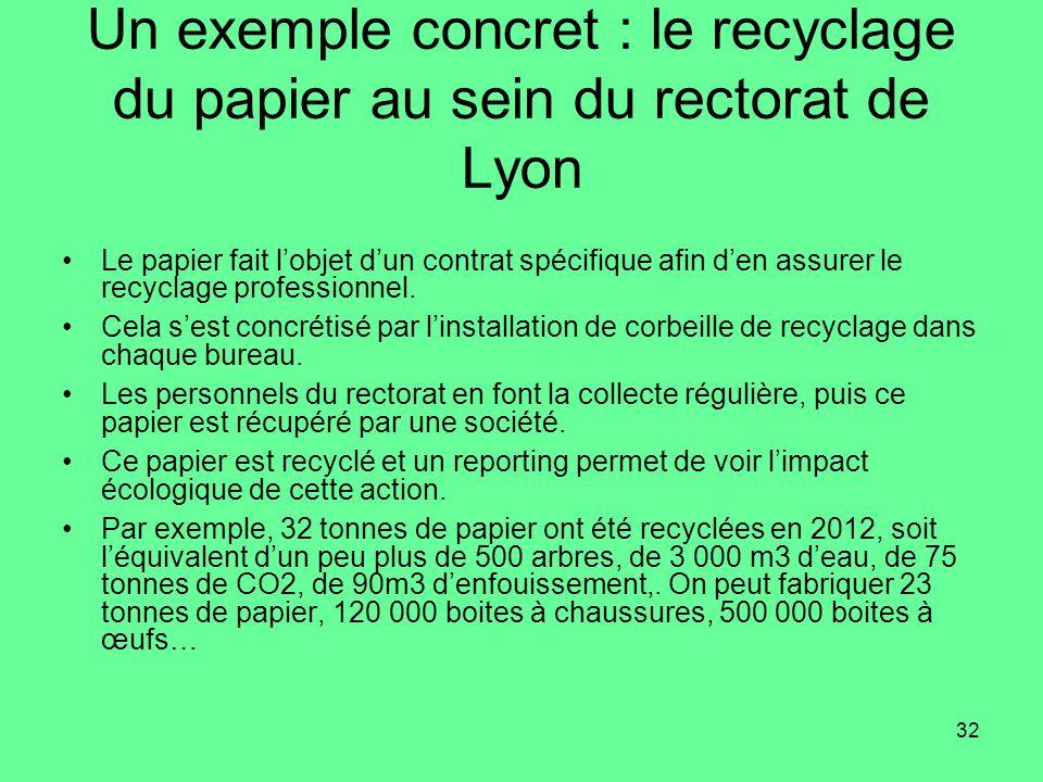 Un exemple concret : le recyclage du papier au sein du rectorat de Lyon