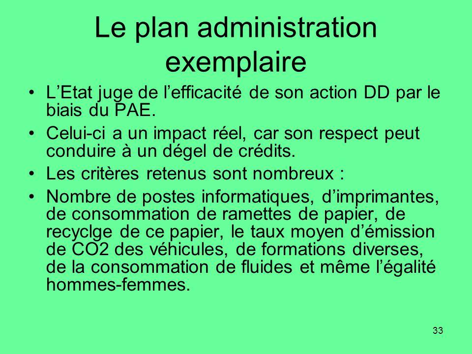 Le plan administration exemplaire