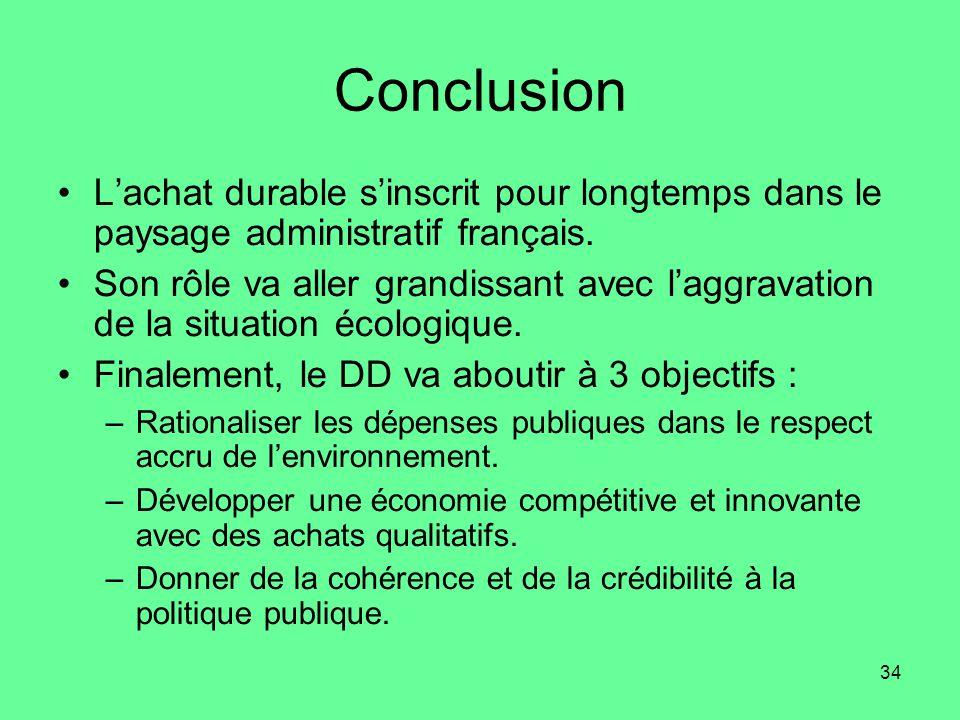 Conclusion L'achat durable s'inscrit pour longtemps dans le paysage administratif français.
