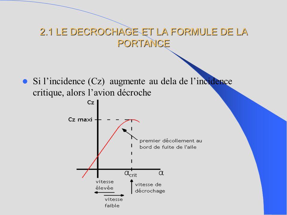 2.1 LE DECROCHAGE ET LA FORMULE DE LA PORTANCE