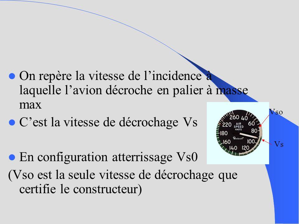 C'est la vitesse de décrochage Vs En configuration atterrissage Vs0