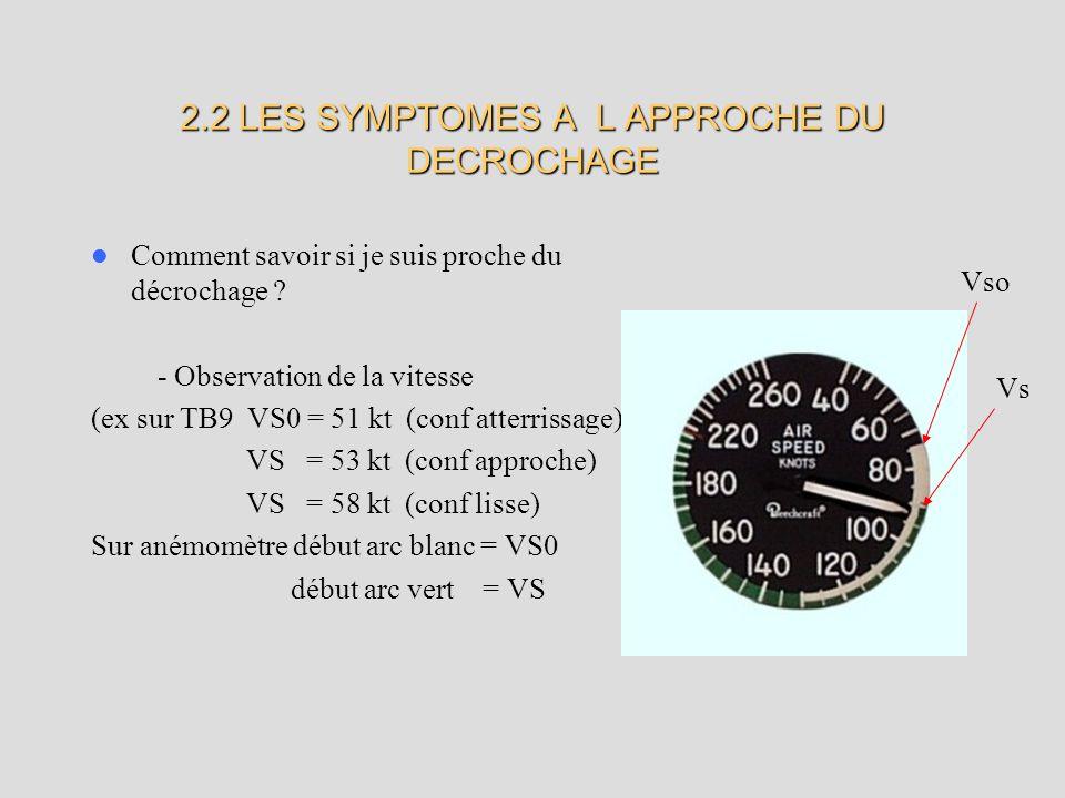 2.2 LES SYMPTOMES A L APPROCHE DU DECROCHAGE
