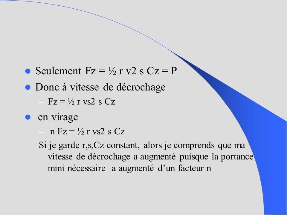 Seulement Fz = ½ r v2 s Cz = P Donc à vitesse de décrochage en virage