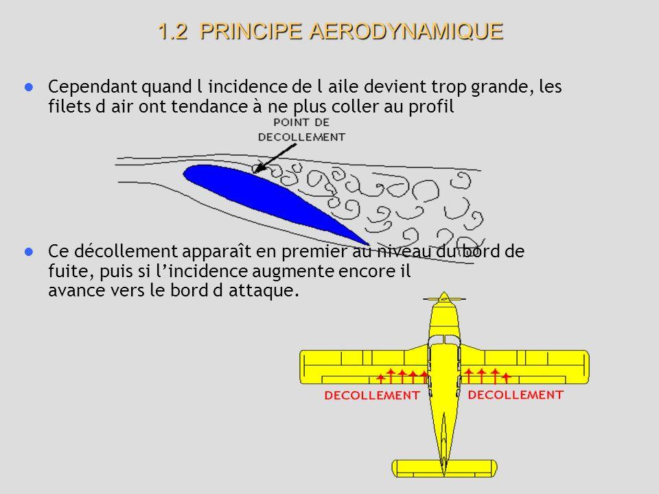 1.2 PRINCIPE AERODYNAMIQUE